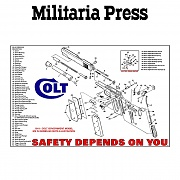[Militaria Press] Safety Depends On You Poster - 밀리터리아 콜트 분해도 포스터